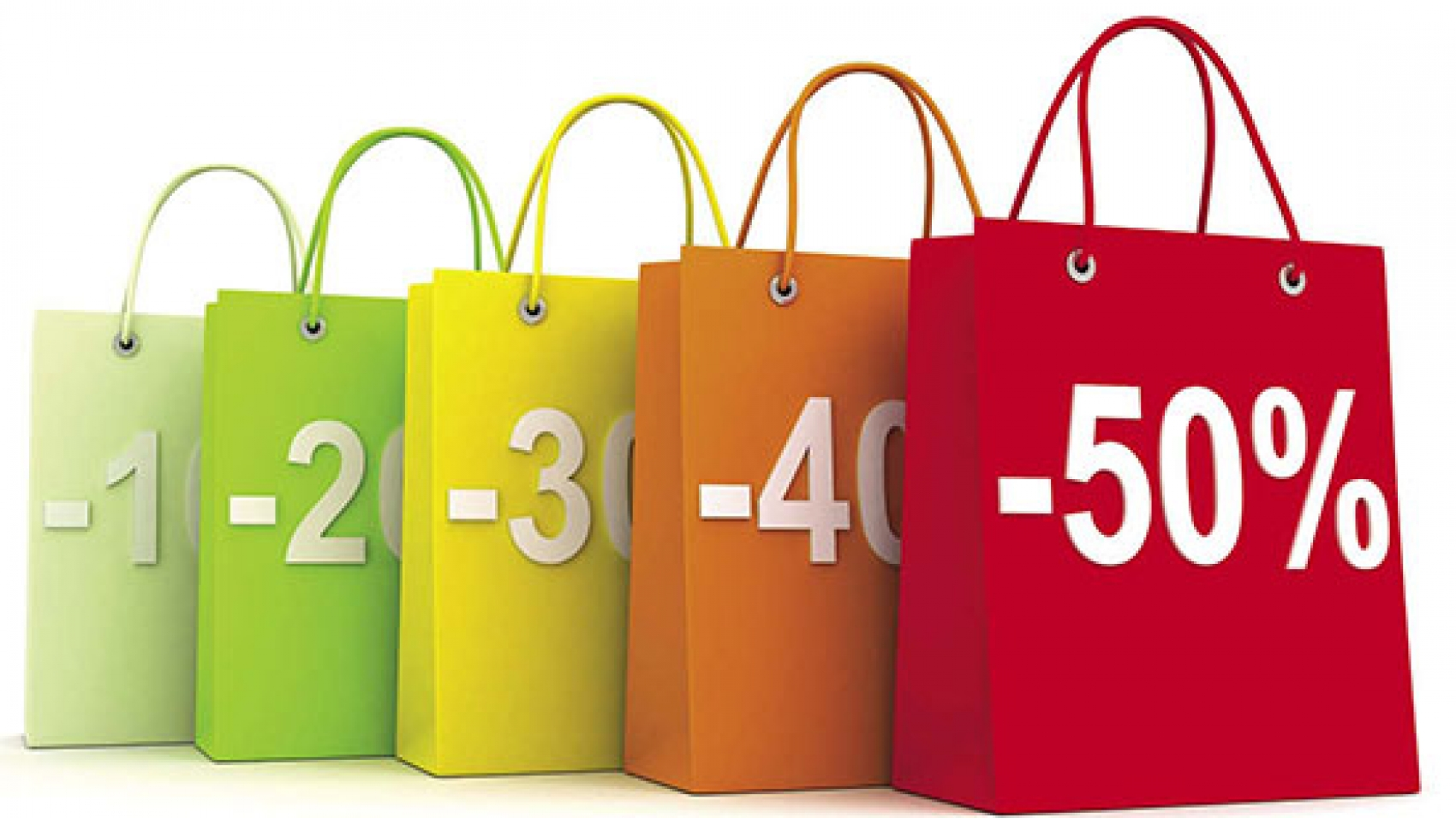 تخفیف گروهی یا Group discounts چیست